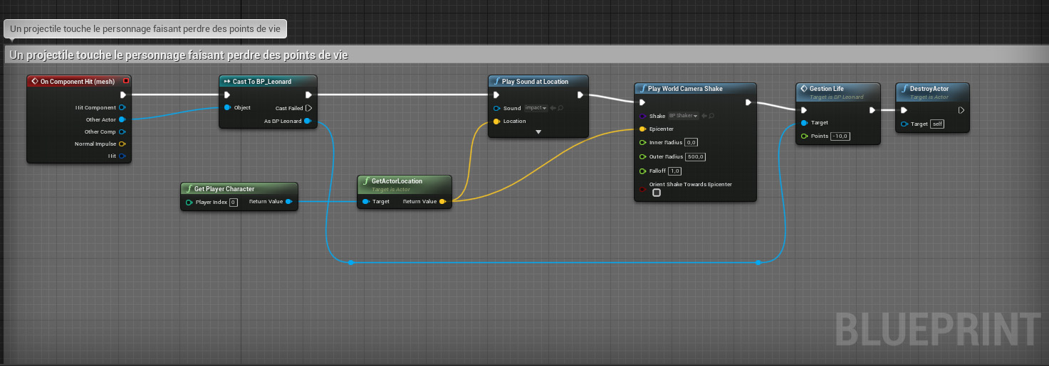 Unreal Engine programming with Blueprints